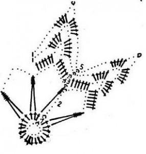 схемы снежинки для вязания крючком