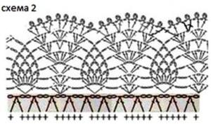 Вязаная крючком детская юбочка с волнами, схема