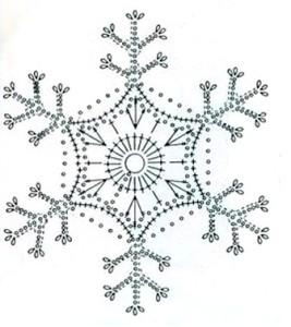 Ажурная снежинка крючком, схема