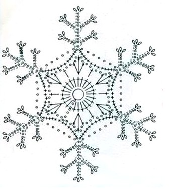 Ажурная снежинка крючком